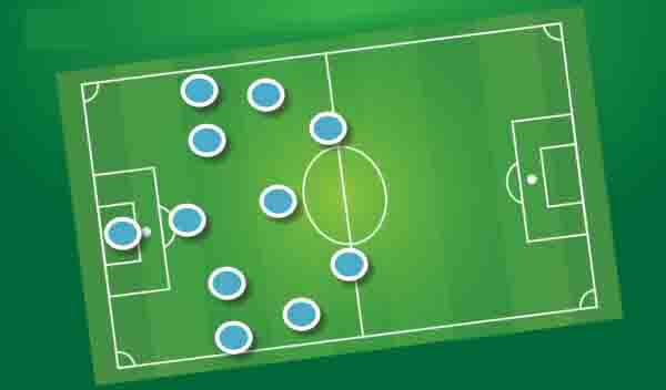 Giải thích CM trong bóng đá là gì